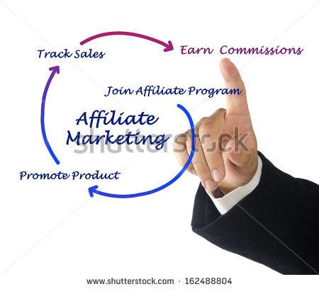 My Three Reasons For Loving Affiliate Marketing